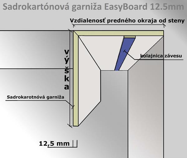 Sadrokartónová garniža EasyBoard 12.5mm