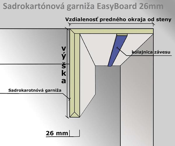Sadrokartónová garniža EasyBoard 26mm